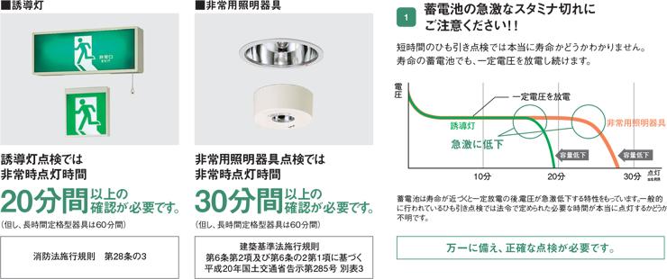 誘導灯・非常用照明器具の点検