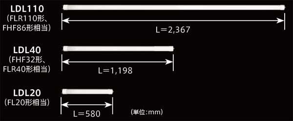 三菱ミライエ LDL40