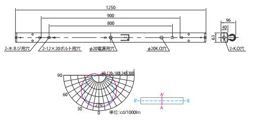 仕様図・配光曲線