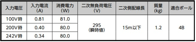 岩崎 ライトバルブ56W用電源ユニット