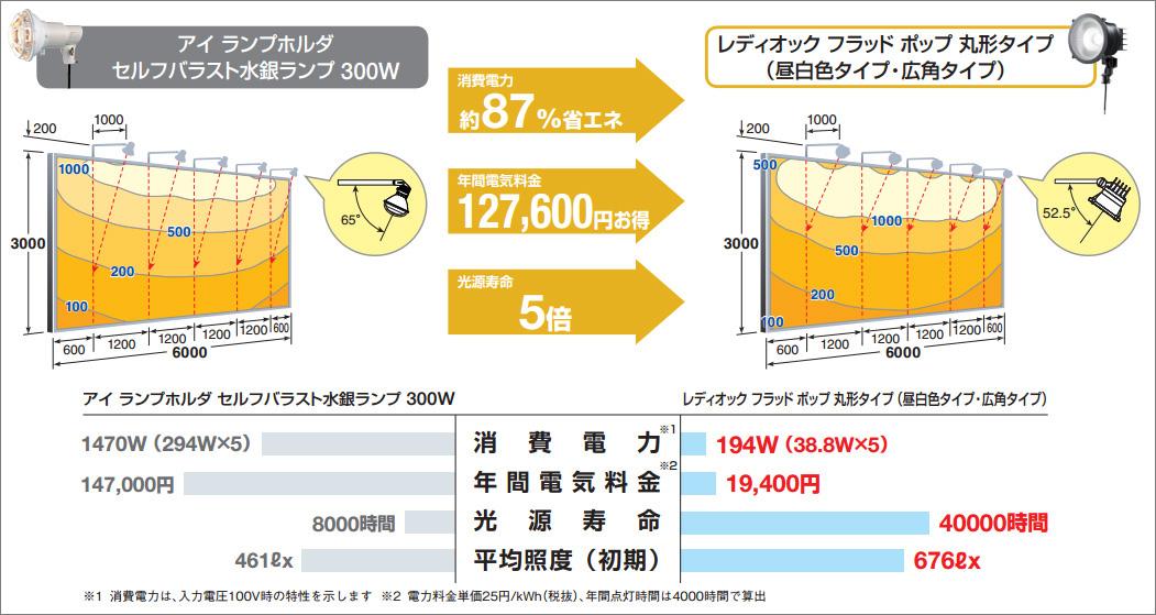 岩崎電気 LEDioc FLOOD POP 丸形