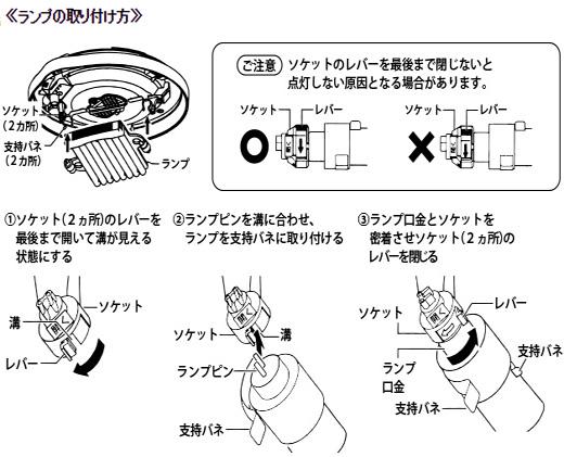 Panasonic スパイラルパルック代替蛍光ランプ 75形