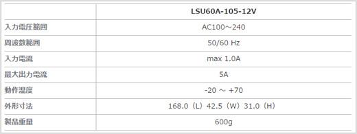 ARISTO 防滴 定電圧電源装置