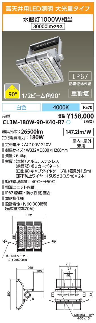 CL3M-180W-90-K40-R7