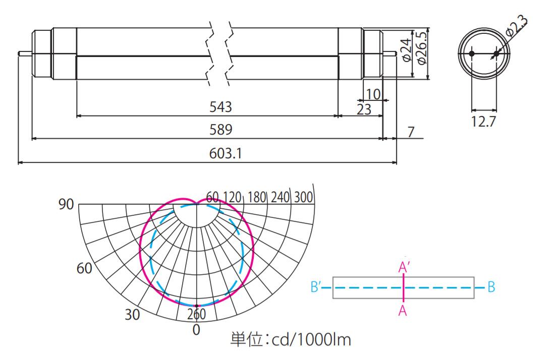 寸法図・配光曲線