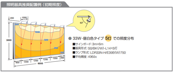 岩崎電気 岩崎電気 LEDioc アイランプセット