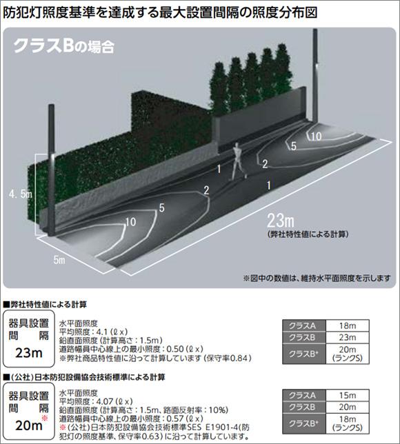 岩崎 LED防犯灯(レディオック ストリート10VA)