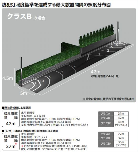 岩崎 LED防犯灯(レディオック ストリート40VA)