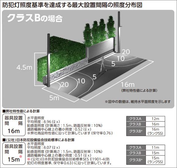 岩崎 LED防犯灯(レディオック ストリート40VA 積雪地域向け)