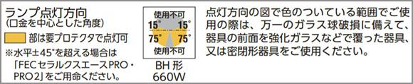 岩崎電気 セラルクス660W