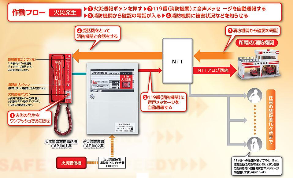 【能美防災】300�未満 特定小規模施設用 自動火災報知設備