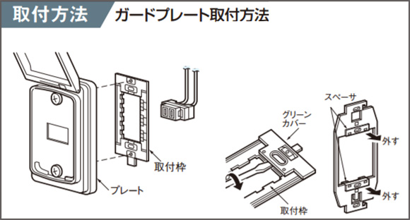Panasonic フルカラー配線器具