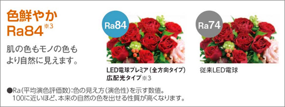 Panasonic LED電球プレミアム 全方向配光タイプ