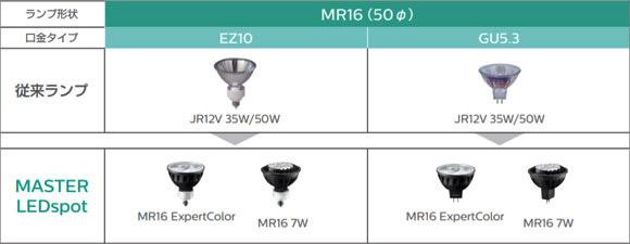 (PHILIPS) マスターLEDスポット LV MR16 Dim エキスパートカラー シングルコア ローボルトダイクロハロゲン50W相当 調光可