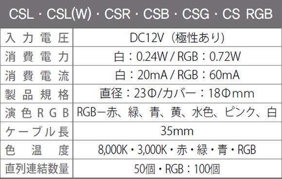 SSライト キャップ型LEDモジュール 1球