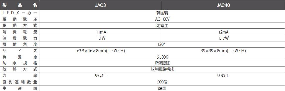 SSライト 3球LEDモジュール AC100Vシリーズ