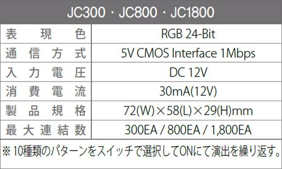 SSライト 準パノラマモジュールRGBコントローラー