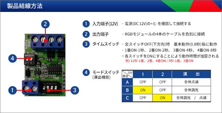 SSライト 標準コントローラー