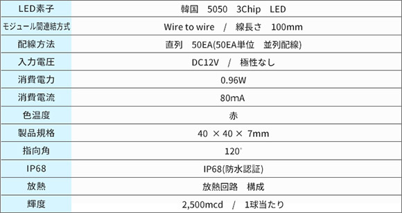 SSライト LEDモジュール LEDモジュール 4球
