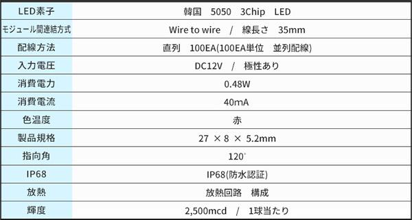 SSライト LEDモジュール ミニ1球