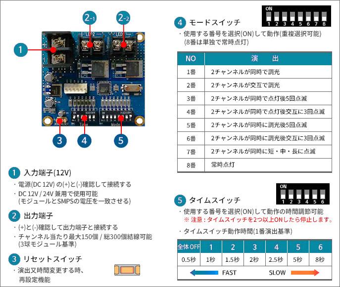 SSライト 多機能コントローラー