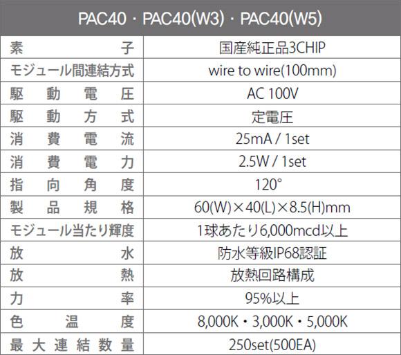 SSライト 4球LEDモジュール AC100Vシリーズ