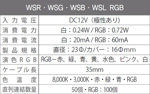 SSライト レンズ型LEDモジュール 1球