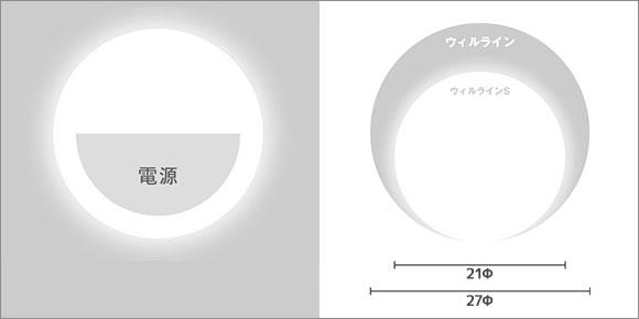 LEDバーライト Will Line-S