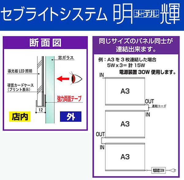 アイエスパートナー 規格サイズカードケース用導光板LED照明 メーテル