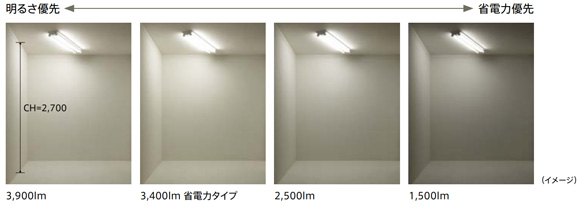 三菱 直管LEDランプ