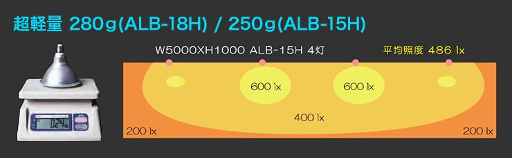 ALB-18H ALB-15L