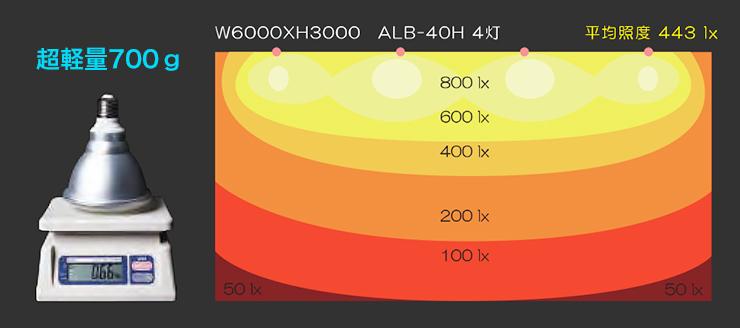 ALB-40H