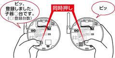 特定小規模接用自動火災報知機設備 連動形ワイヤレス感知器