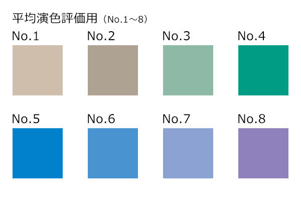 平均演色評価表