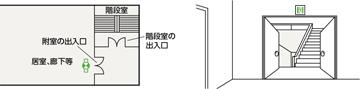 長時間定格形誘導灯の設置箇所