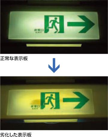 誘導灯表示板の寿命