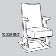 椅子への取付位置例