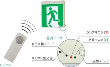 リモコン・自己点検スイッチで簡単点検。