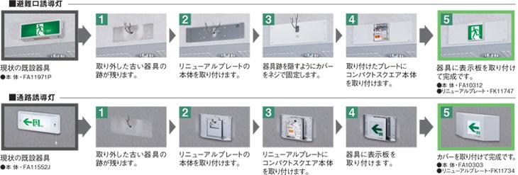 壁直付型誘導灯の場合