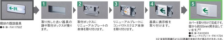壁埋込型誘導灯の場合