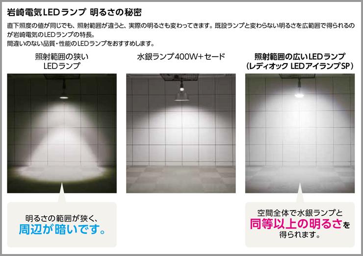 岩崎電気LEDランプ 明るさの秘密