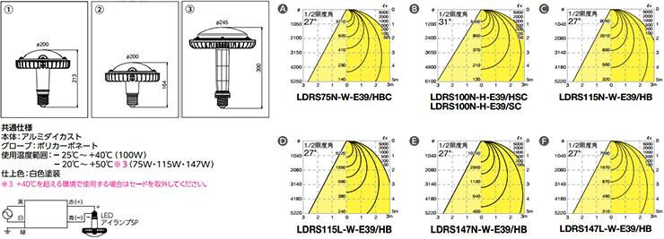 レディオック LEDアイランプSP ランプ本体