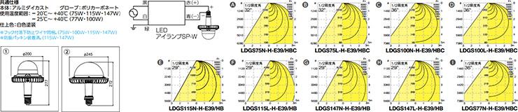 レディオック LEDアイランプSP-W ランプ本体