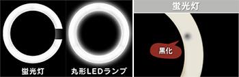 丸形LEDランプセット