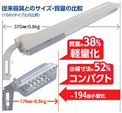 アイリスオーヤマ LED防犯灯