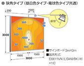 【岩崎電機】サインボード用投光器 レディオック フラッド ポップ 照度分布図(1灯)