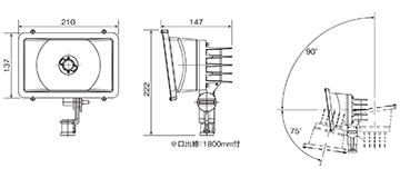 【岩崎電機】サインボード用投光器 レディオック フラッド ポップ 照明器具推奨配置例(初期照度)