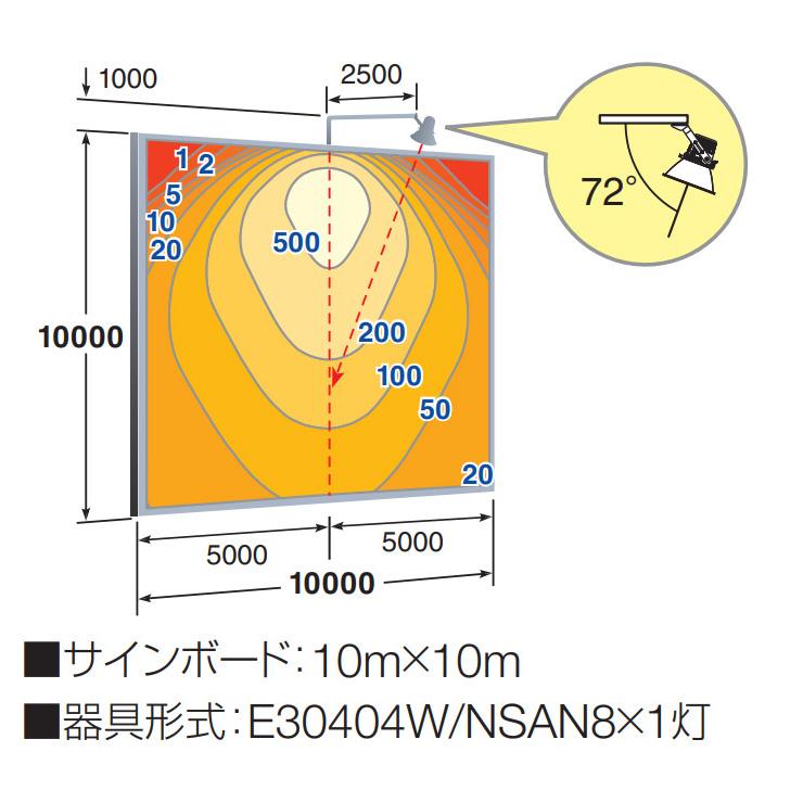 照度分布図(1灯)