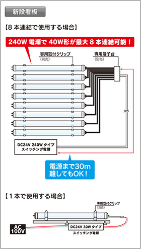 LEDグロー製 DC24V直結式屋外内照式看板用LED蛍光ランプ