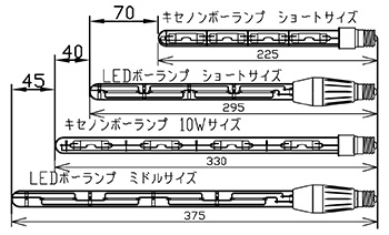 【森山産業】LEDボーランプ (ショート・ミドル / クリア・フロスト)
